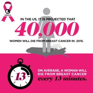 40000 women